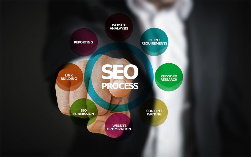 Why Use Search Engine Optimization Tools For Your Business