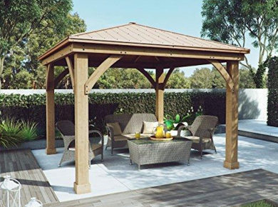 Classic Gazebo Design Features That Still Work for 2020