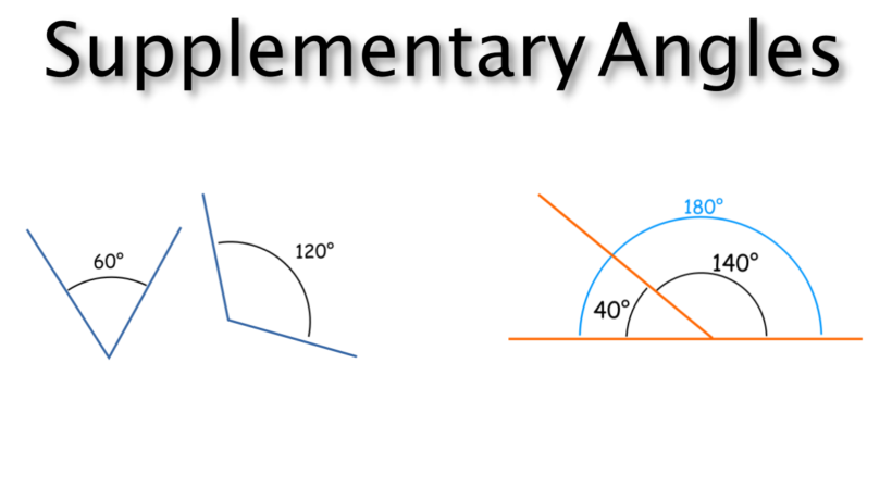 What do you Mean by Supplementary Angles?