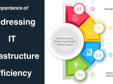 The Importance of Addressing IT Infrastructure Efficiency