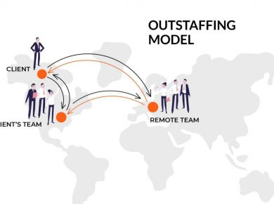 Why Choose the Outstaffing Model of Cooperation